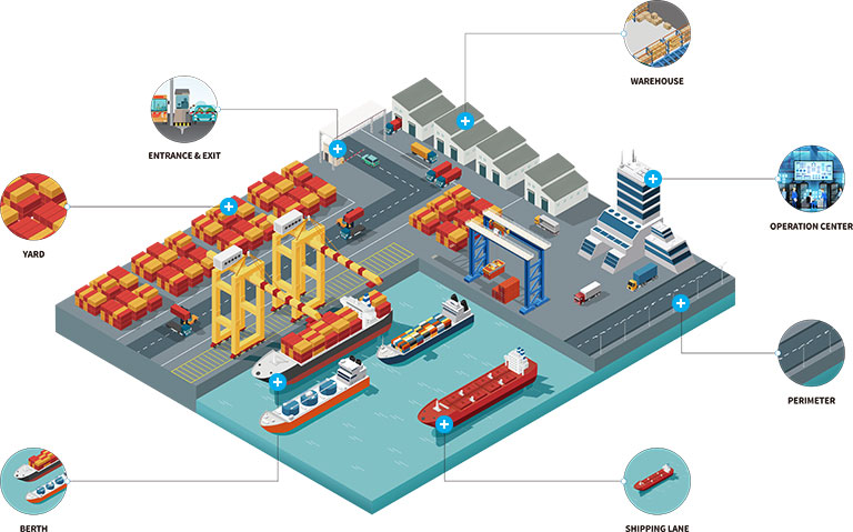Giải pháp quản lý bến cảng